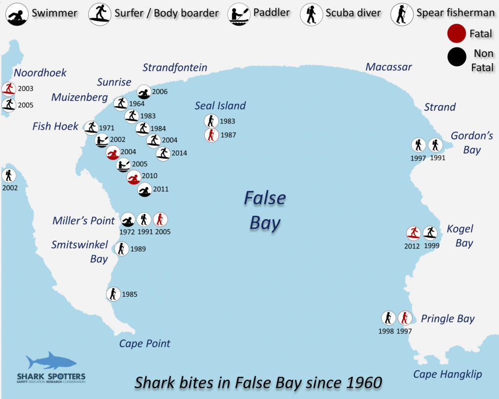 false_bay_attacks_final